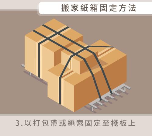 use-packing-belt